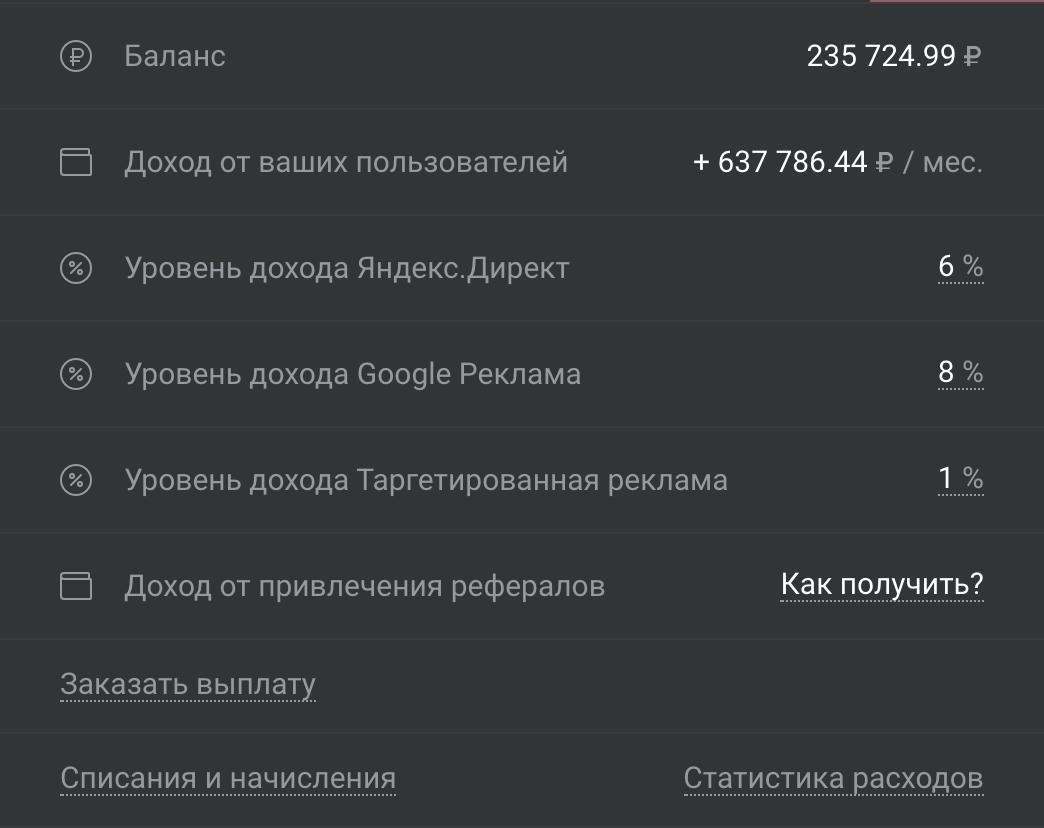Как рассчитывается процент партнерского вознаграждения за ведение рекламы в Яндексе и Google?